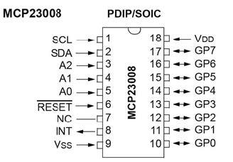 Figura 3: pinout del port expander MCP23008.