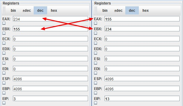 Figura 5: lo scambio di due registri
