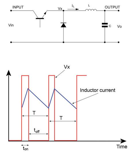 Figura 6: tensione/Corrente nel regolatore Bock.