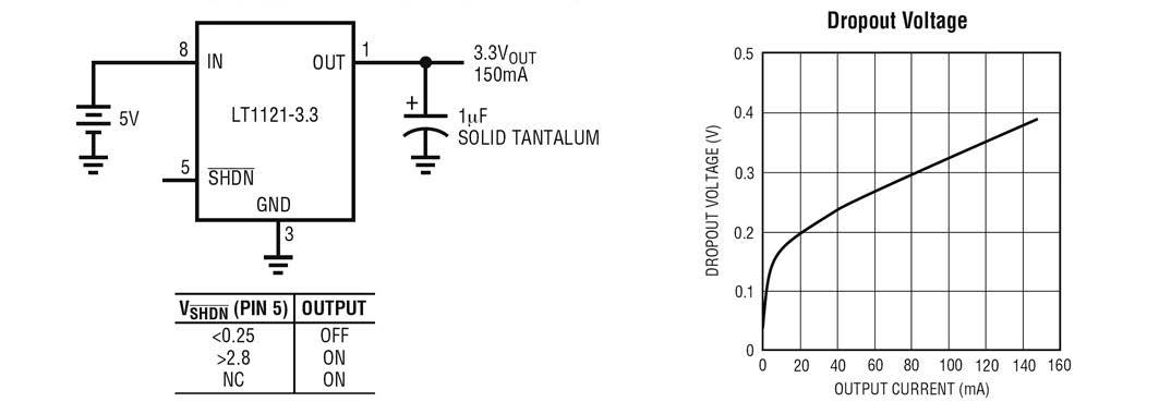 Figura 10: tipica applicazione del LT1121.