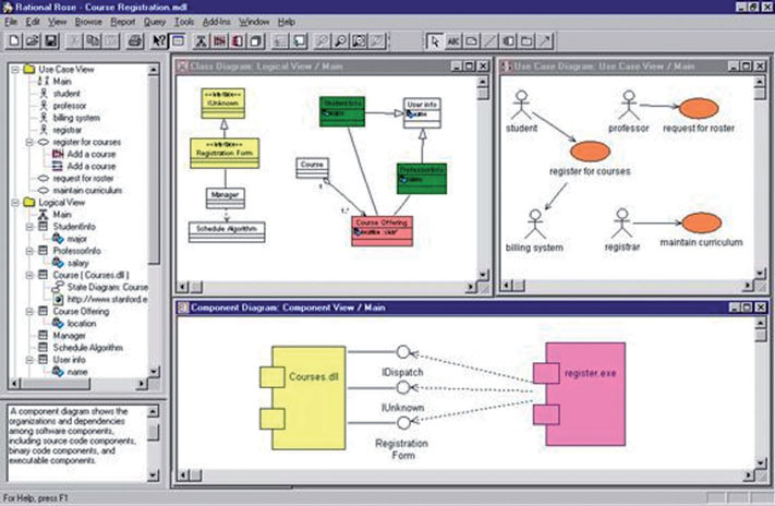 Figura 5: una schermata del software Rational Rose.