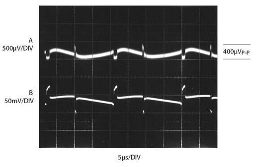 Figura 5: 12V Output Noise (Bandwidth = 100MHz).