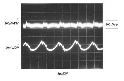 Figura 3: 5V Ouput Noise (Bandwidth = 100MHz).