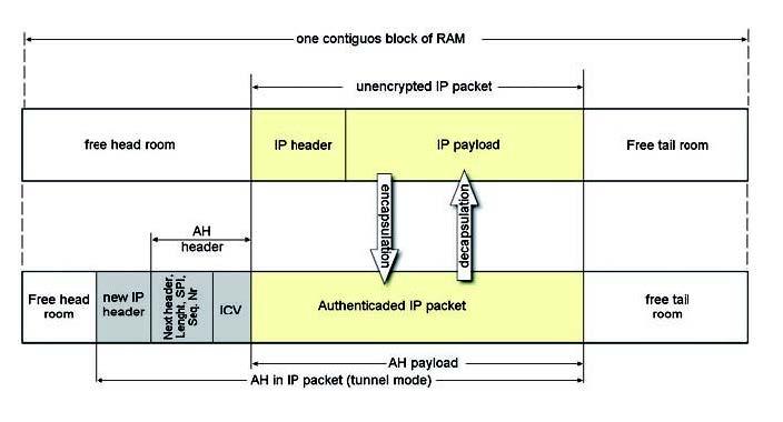 Figura 5: AH.