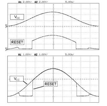 Figura 4: Forme d'onda sull'oscilloscopio del segnale di reset al variare della VCC per il circuito di figura 3.