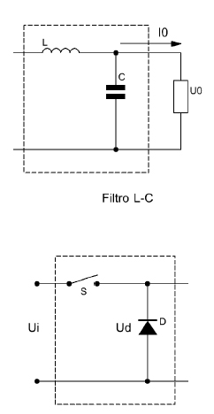 Figura 8: Funzionamento del Convertitore Buck.