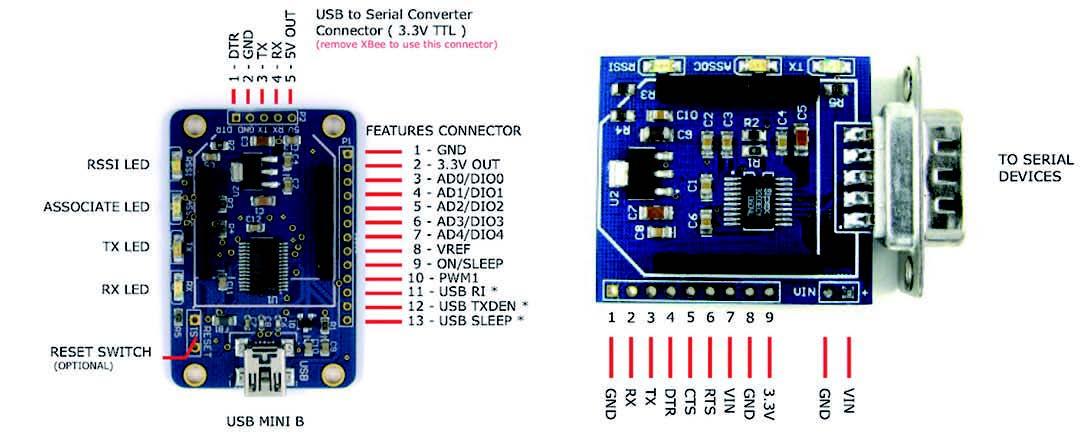 Figura 7: Schede di interfacciamento USB e seriale.