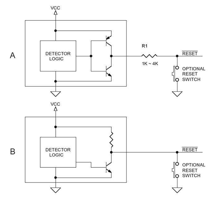 Figura 7: Soluzione a circuito integrato per la generazione del BOR.