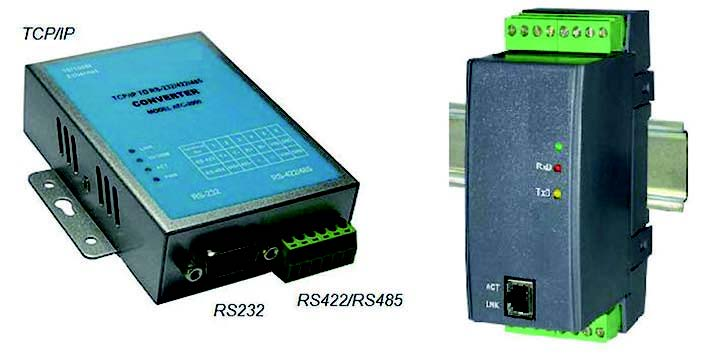 Figura 19: TCP-IP to RS232/RS422/RS485 Transceiver.