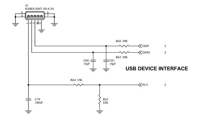 Figura 4: USB Device Interface.