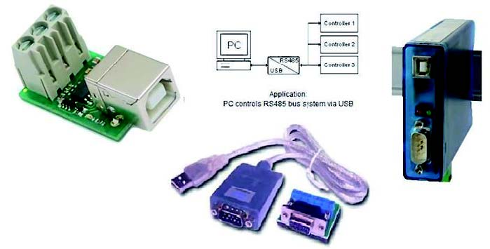 Figura 20: USB/RS485 Transceiver.
