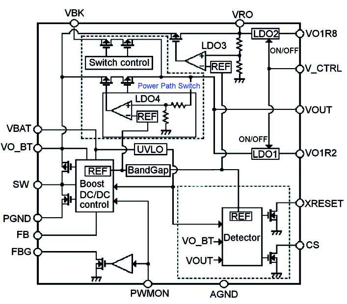 Figura 3: architettura del TPS65510.