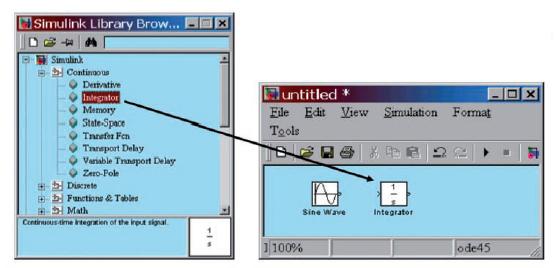 Figura 4: blocco integratore.