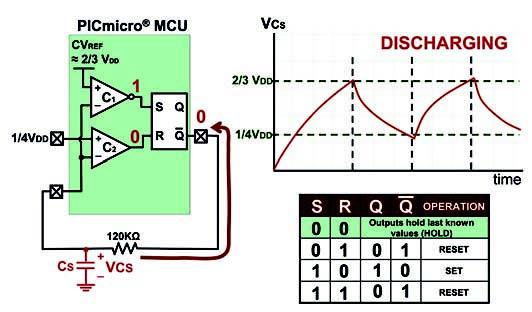 Figura 6: il cambiamento della frequenza può essere visto sul circuito dell'oscillatore.