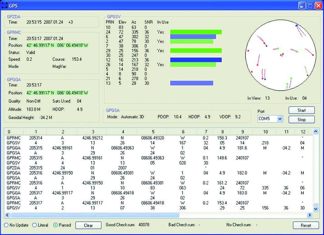 Figura 6: esempio di mappa in GPS Monitor