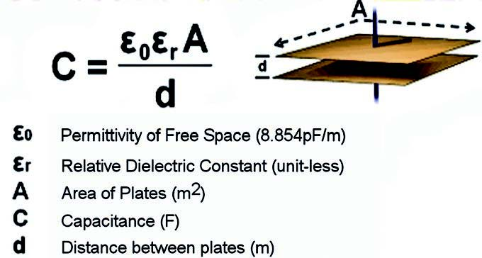 Figura 6: formula per il calcolo della capacità di un condensatore.