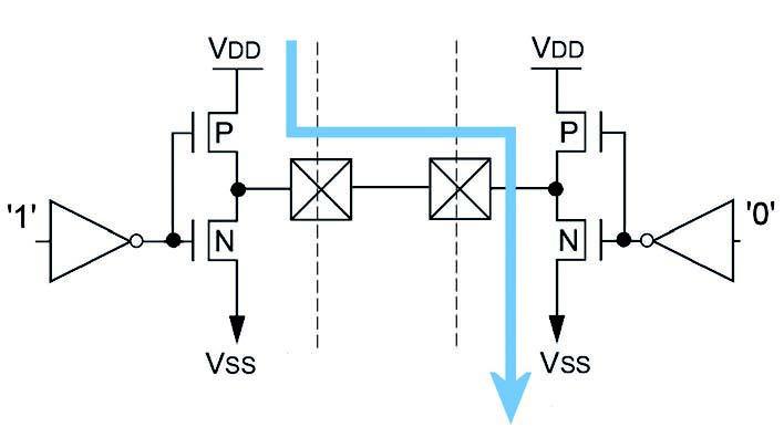 Figura 2: gli stadi di I/O dei PIC non supportano applicazioni wired-OR.