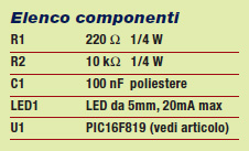 Tabella 1: i componenti necessari per la realizzazione del PWM software.
