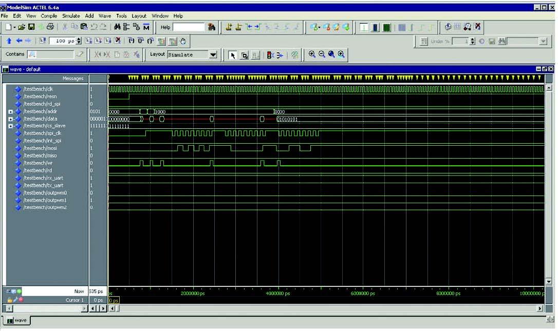 Figura 6: i segnali SPi nella finestra di simulazione