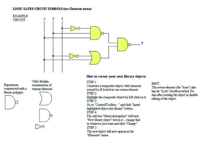 Figura 6: i vari passi per poter generare schemi logici, attraverso Eve.