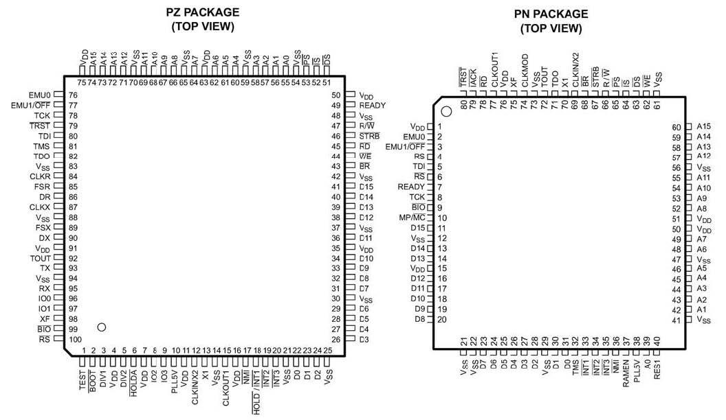 Figura 5: il TMS320C2xx.