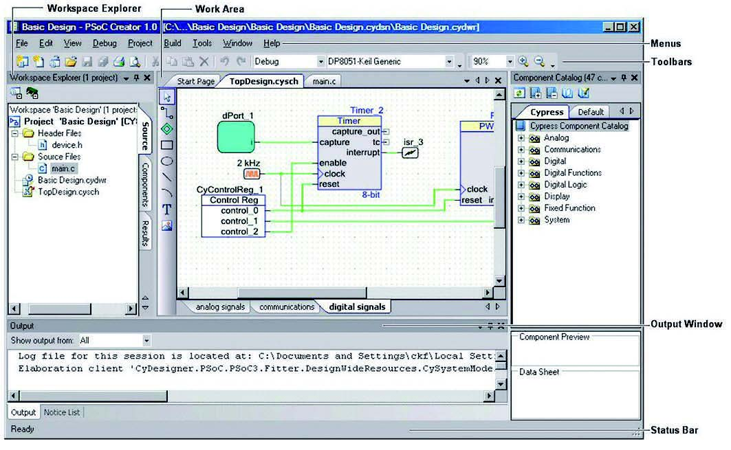 Figura 2: il framework di lavoro principale di PSoC Creator