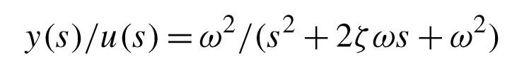 Figura 5: equazione della risposta rotazionale dell'imbardata e della inclinazione