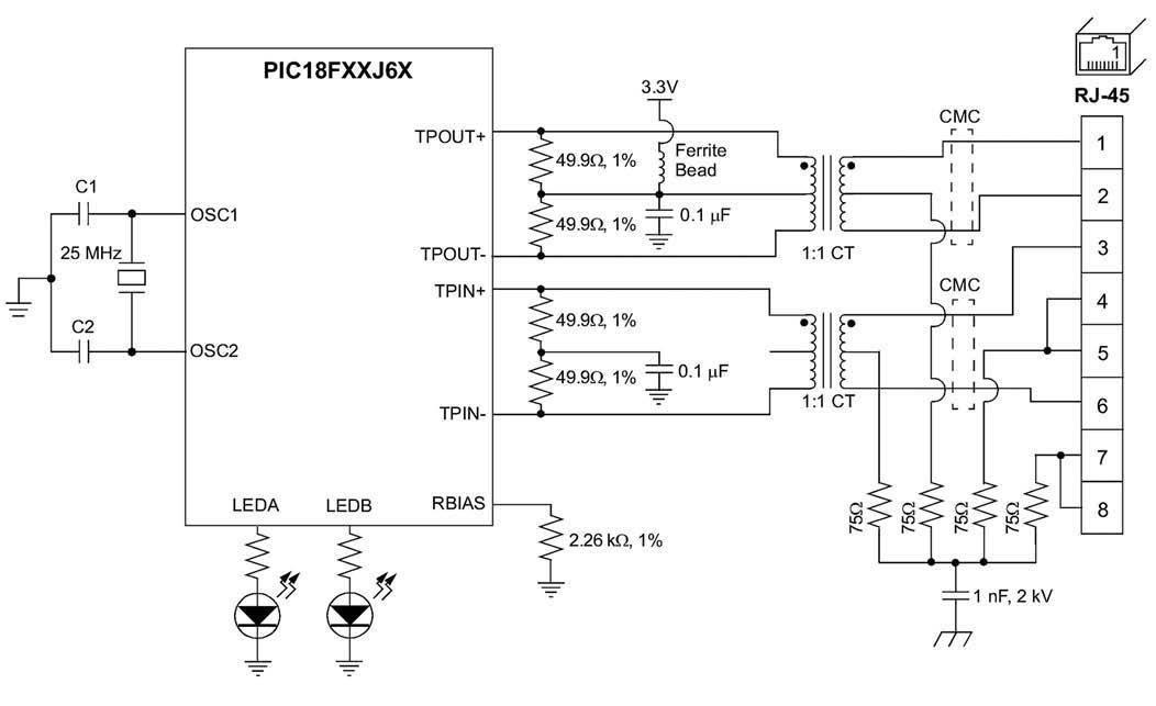 Figura 3: interfacciamento col connettore Ethernet RJ45.