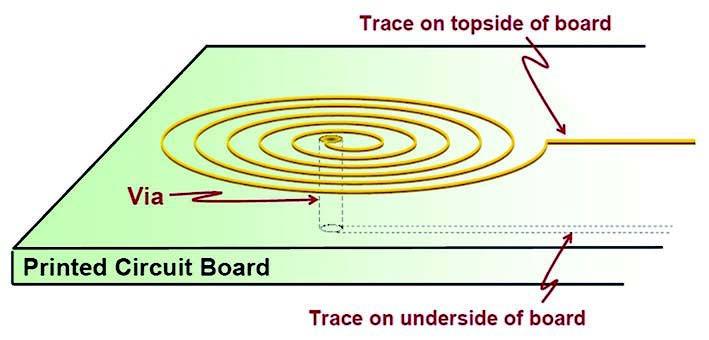 Figura 5: la bobina a spirale incisa sul PCB.