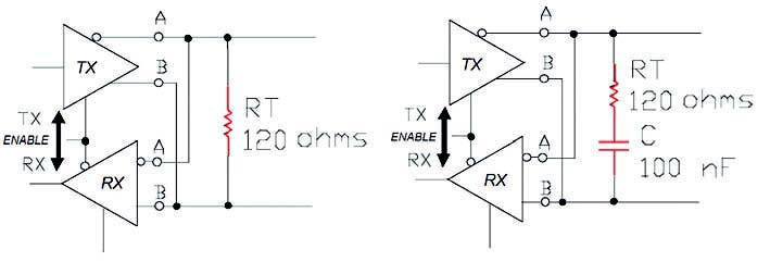 Figura 6: la terminazione ohmica carica il driver, l'aggiunta della capacità limita tale effetto.