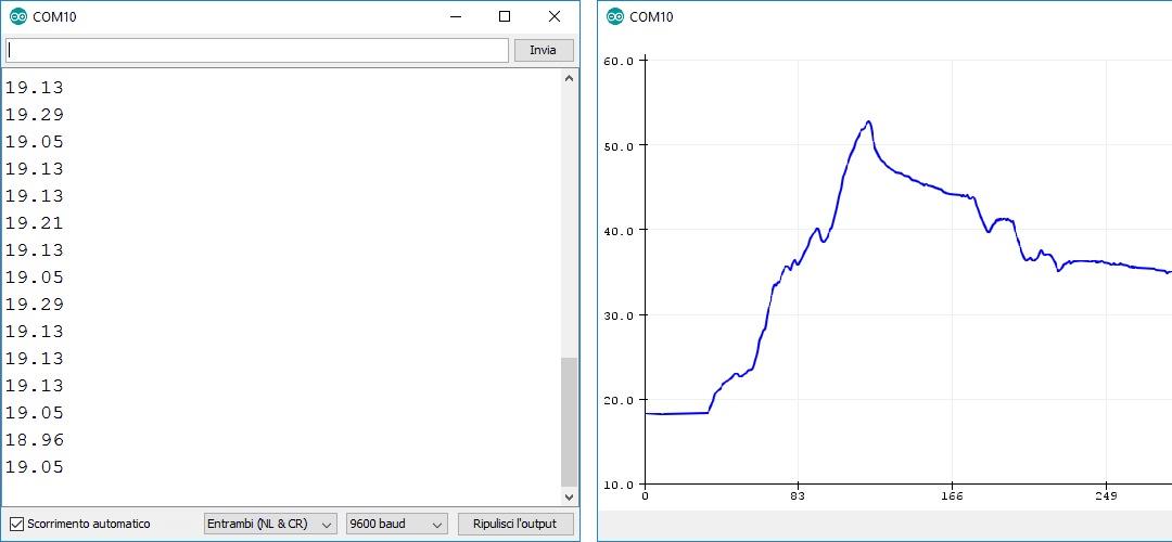 Figura 5: monitoraggio di prova della temperatura ambientale, con il monitor seriale e con il plotter seriale