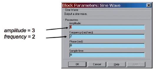 Figura 7: parametri di simulazione del blocco sine wave
