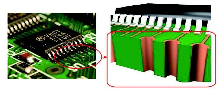 Figura 4: particolare di una scheda SMT-Surface Mount Technology.