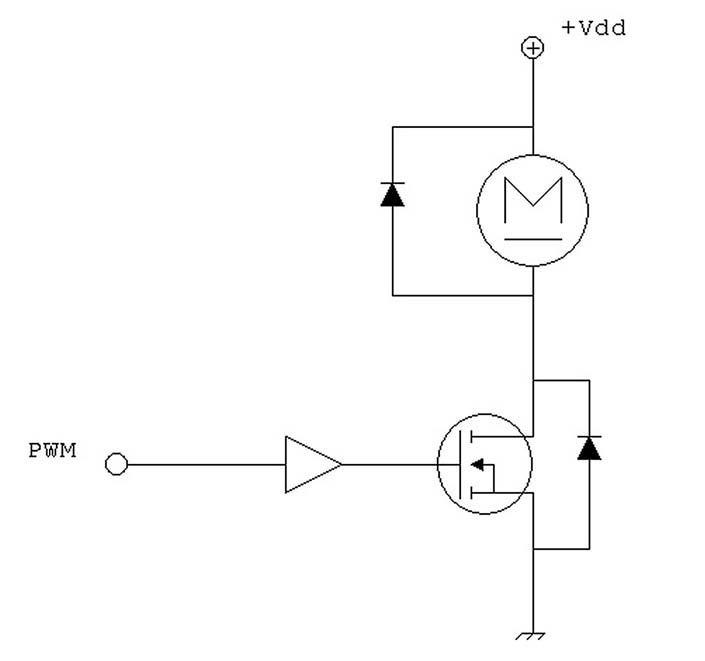 Figura 1: pilotaggio del motore con mosfet.