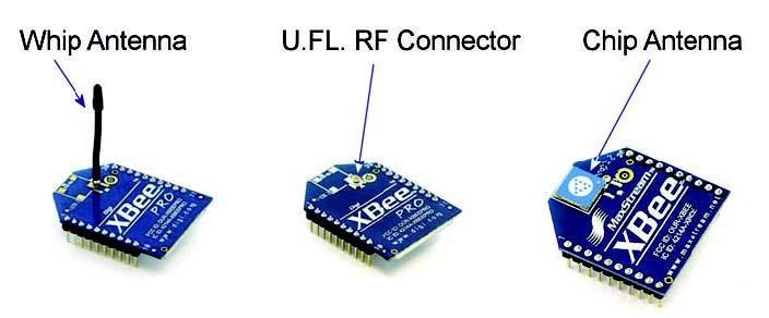 Figura 5: possibili scelte per l'antenna dei moduli Xbee.