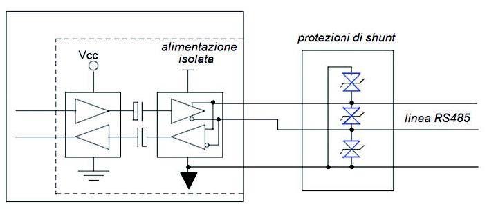 Figura 11: protezione mediante Shunt sia verso massa che sulla linea.