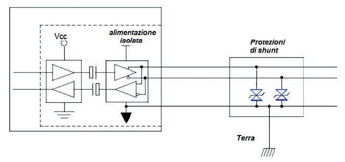 Figura 10: protezione mediante Shunt (Tranzorb o scaricatori a gas).