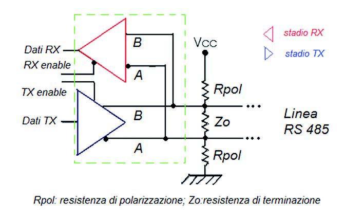 Figura 8: resistenze di polarizzazione.