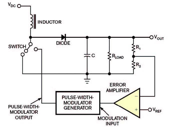 Figura 1: schema del circuito regolatore switching di tipo boost.