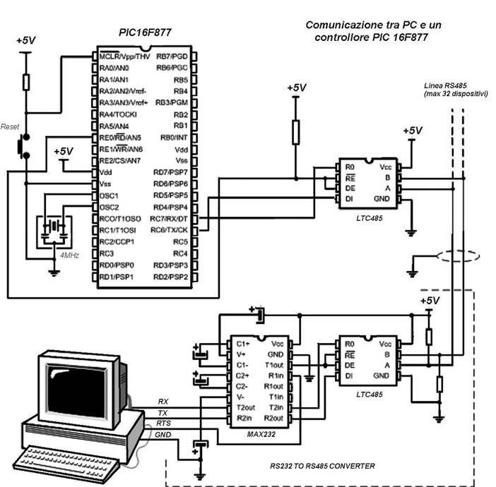 Figura 23: schema elettrico.