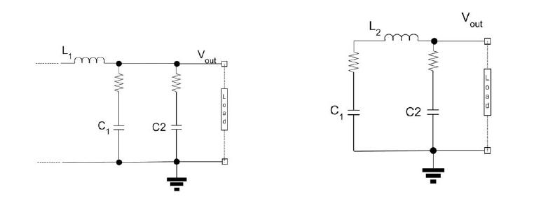 Figura 3: schema equivalente di un filtro LC a due stadi a bassa (a) ed alta (b) frequenza.