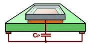 Figura 2: il sensore touch è composto da un PCB, un PAD e da una superficie di vetro o di plastica.