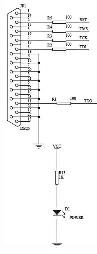 Figura 6: sezione porta parallela.