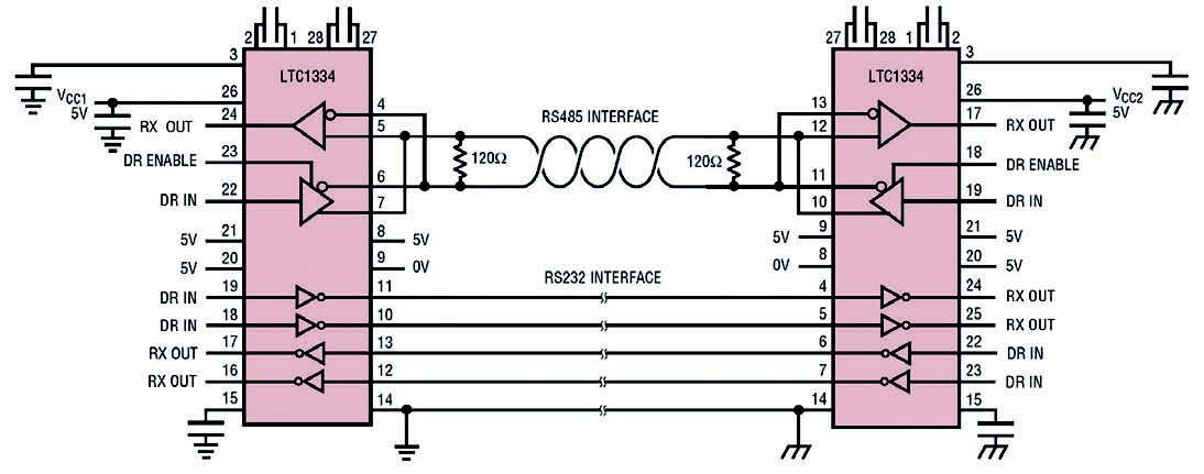 Figura 17: transceiver LTC1334 (applicazione).