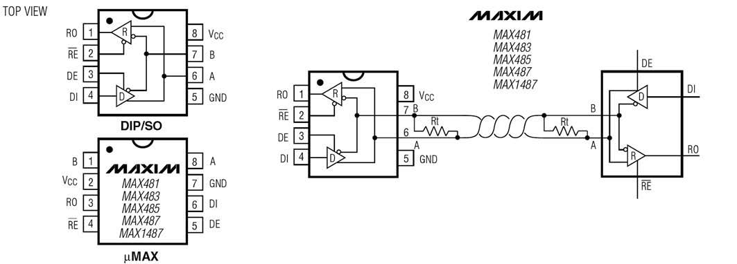 Figura 16: transceiver MAX481/MAX483/MAX485/MAX487–MAX491/MAX1487.