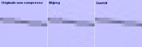 Figura 2: la riduzione degli artefatti nella codifica Guetzli