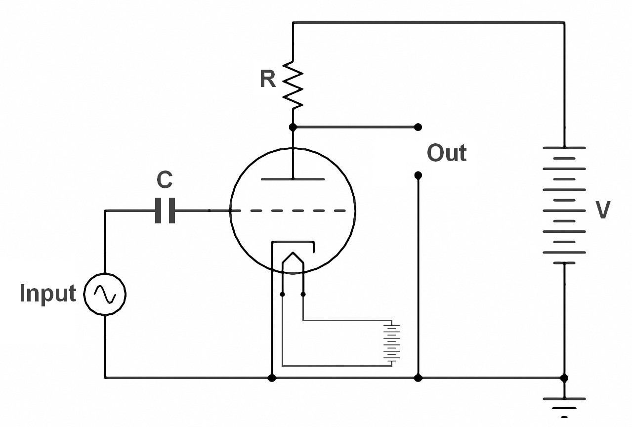Figura 3: lo schema di principio di un semplice amplificatore