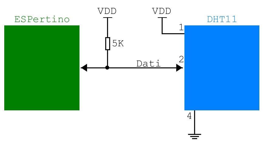 Figura 2: schema di principio