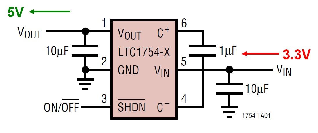 Figura 4: Il regolatore DC/DC LTC1754 con pompa di carica