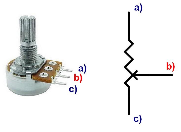 Figura 2: un potenziometro assieme al suo schema elettrico